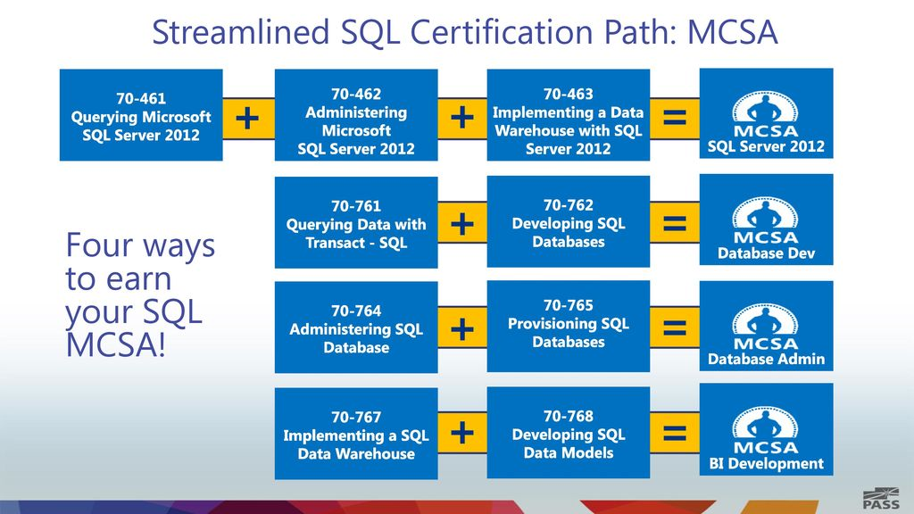 sql certification path associate level classic and streamlined certifications