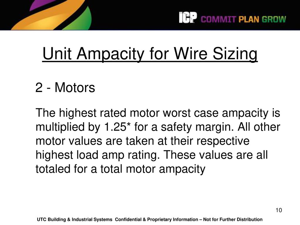 Excellent 10 Wire Amp Rating Contemporary - Electrical Circuit ...