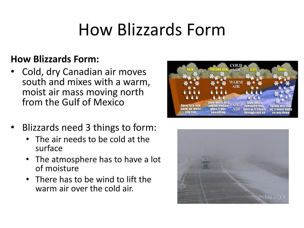 How Blizzards Form Blizzard Wiring Schematic Storms Ppt Download
