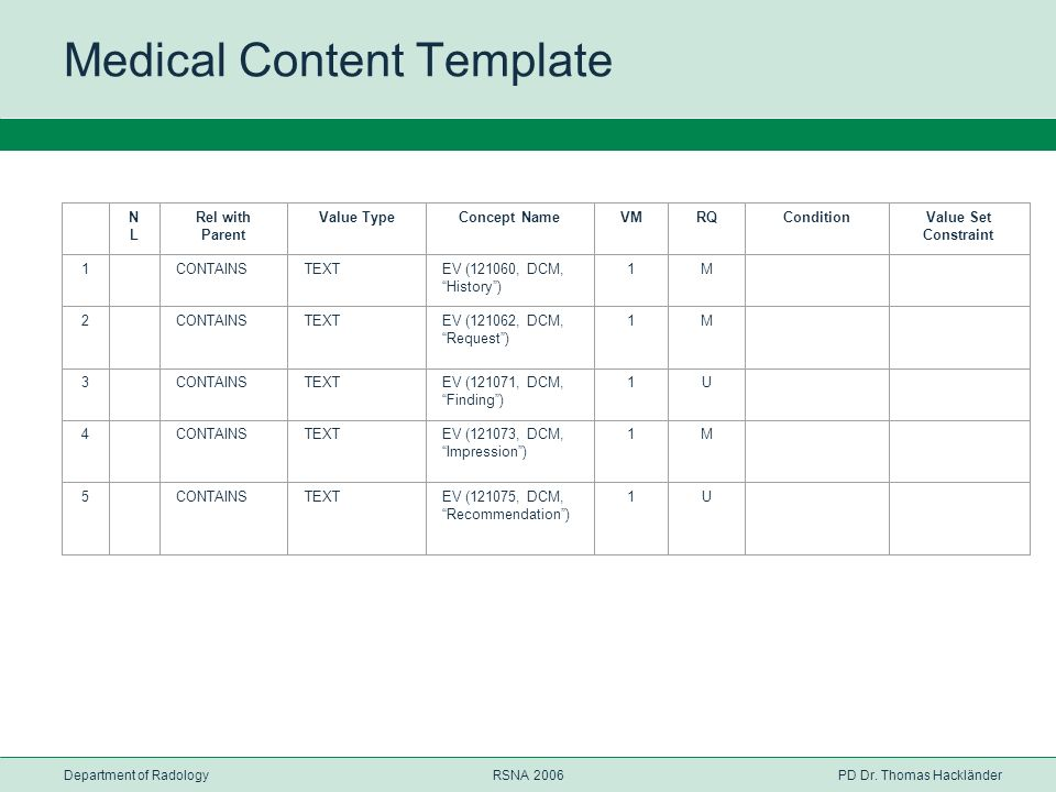 Medical Content Template