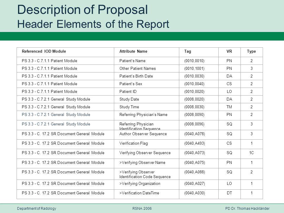 Description of Proposal Header Elements of the Report