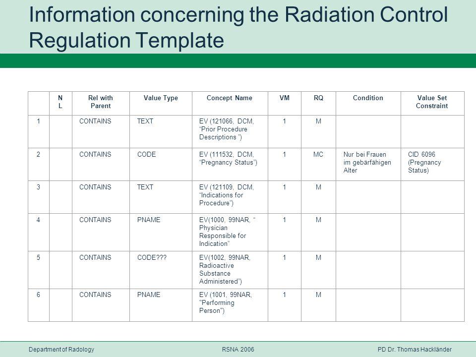 Information concerning the Radiation Control Regulation Template