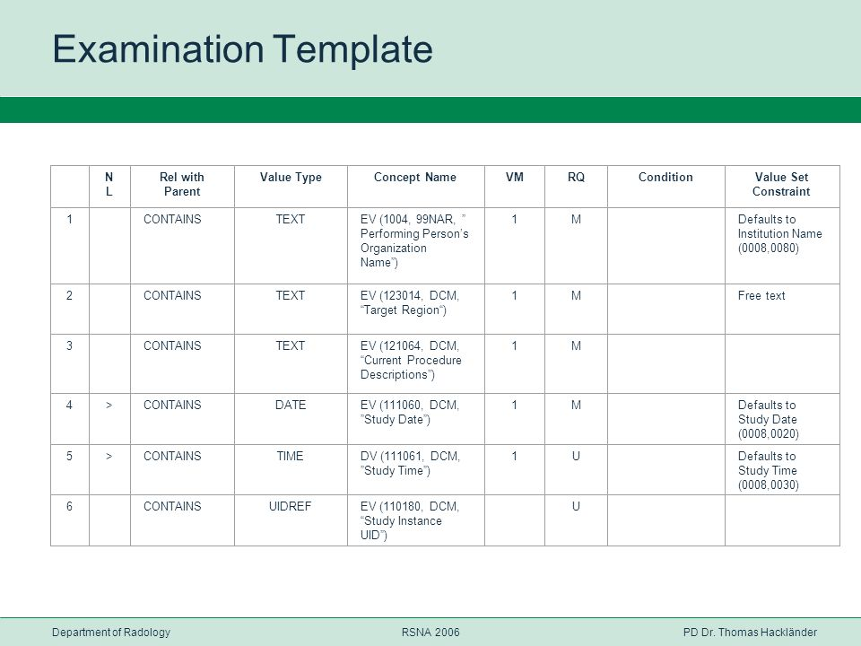Examination Template NL Rel with Parent Value Type Concept Name VM RQ