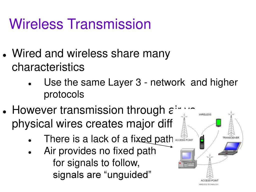 Ziemlich Wired Vs Wireless Gid Fotos - Schaltplan Serie Circuit ...