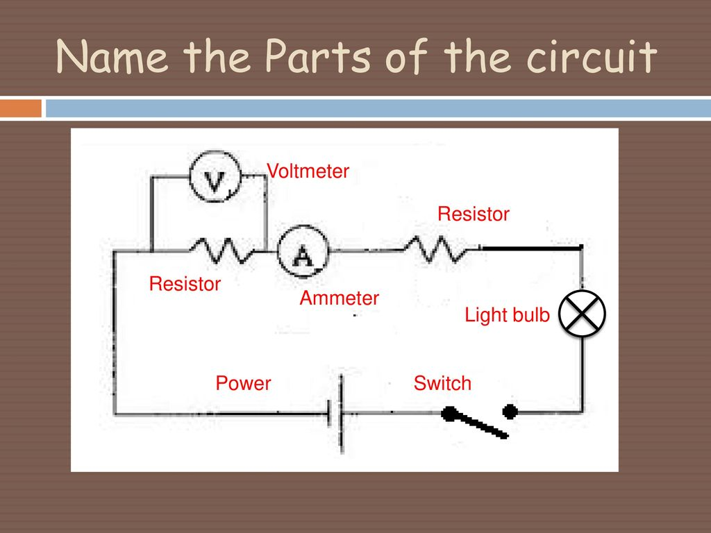 Resistance A resistor is a component in a circuit that transforms ...