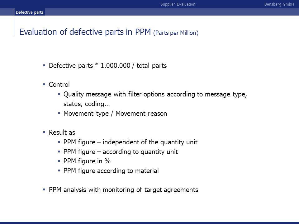 Evaluation of defective parts in PPM (Parts per Million)