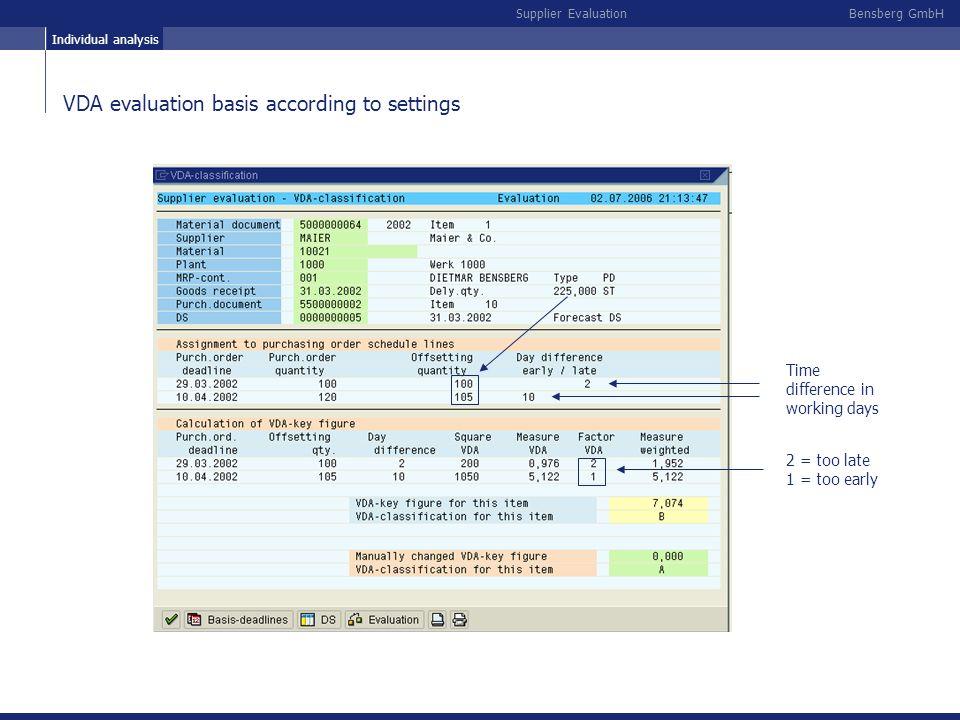 VDA evaluation basis according to settings