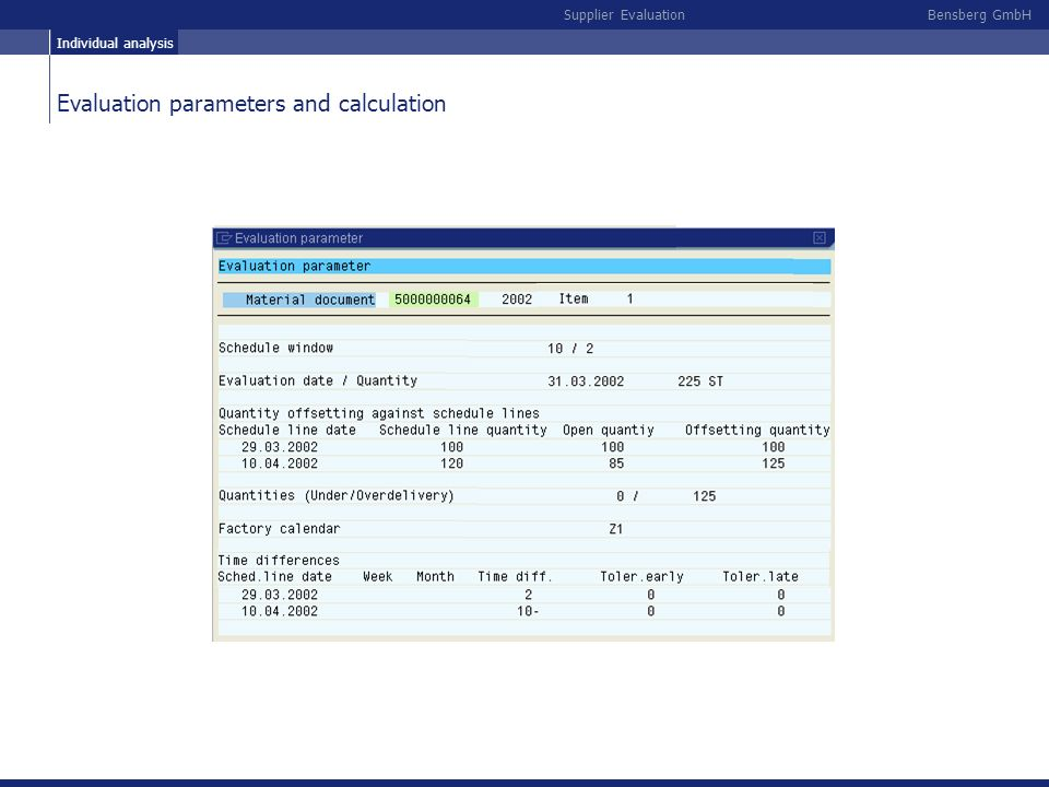 Evaluation parameters and calculation