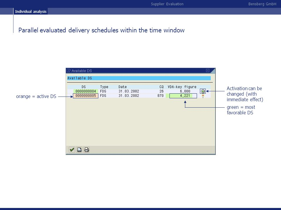 Parallel evaluated delivery schedules within the time window