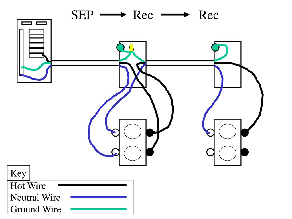 Fine Hot Wire Neutral Wire Elaboration - Electrical Diagram Ideas ...
