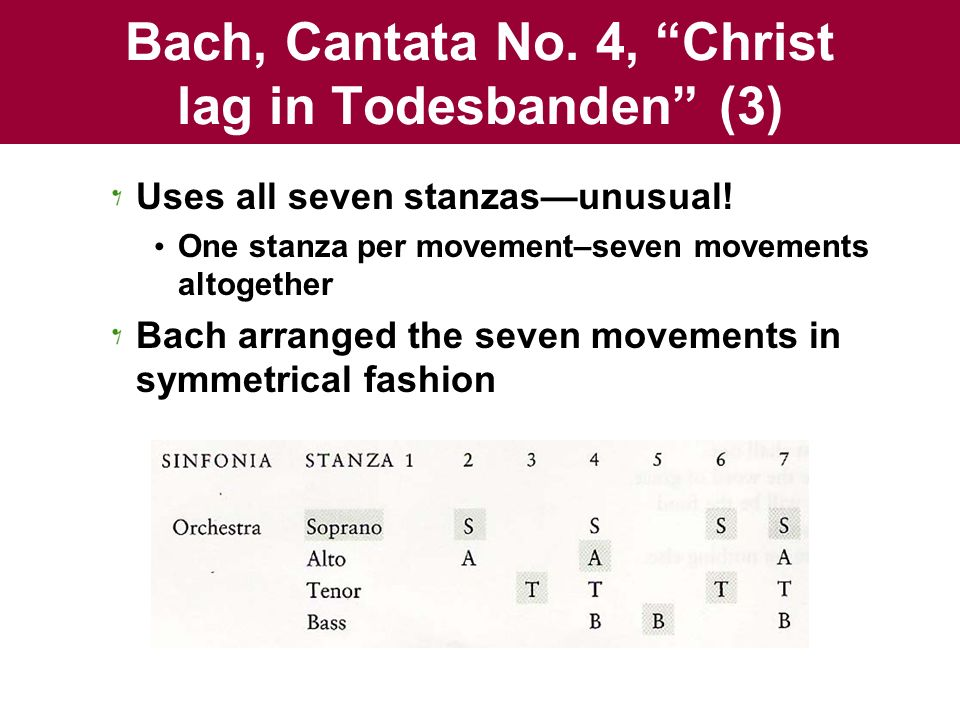 Bach, Cantata No. 4, Christ lag in Todesbanden (3)