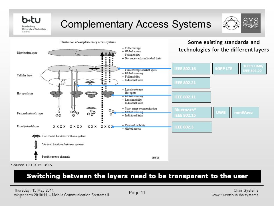Complementary Access Systems