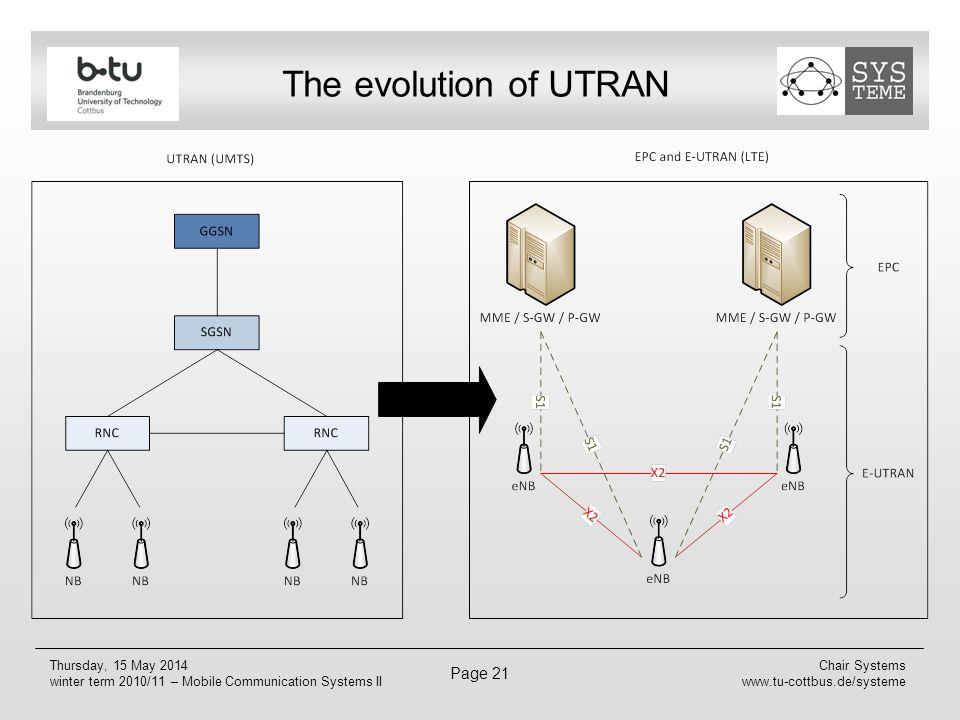 The evolution of UTRAN Das LTE Netzwerk besteht aus zwei Teilen, dem Zugang (E-UTRAN) und dem Kernnetzwerk (EPC).