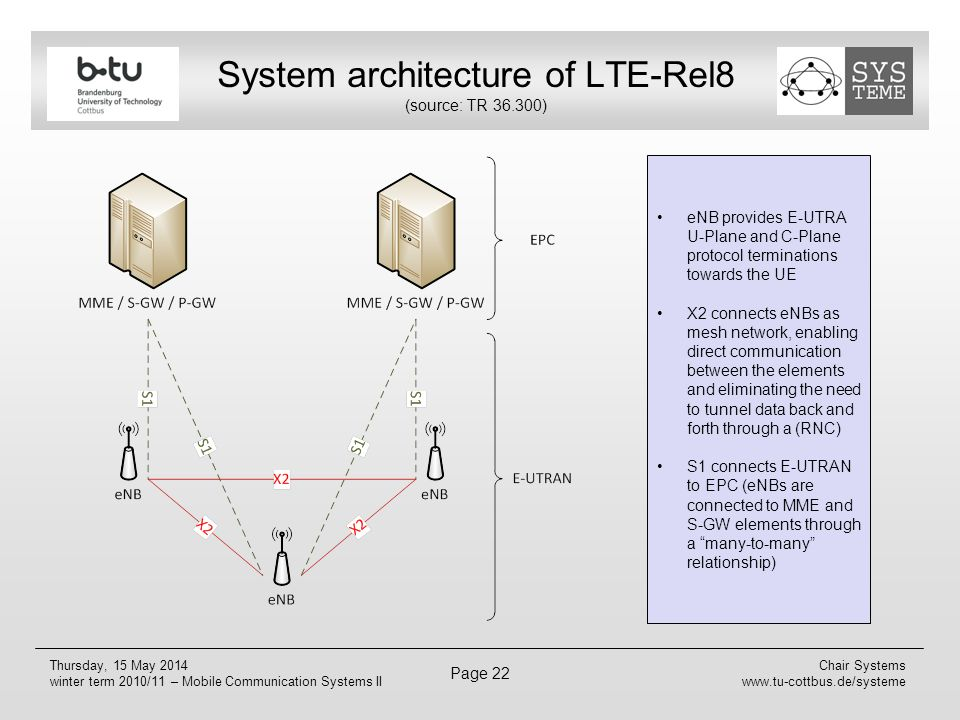 System architecture of LTE-Rel8 (source: TR 36.300)