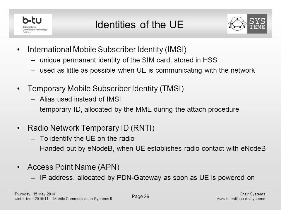Identities of the UE International Mobile Subscriber Identity (IMSI)
