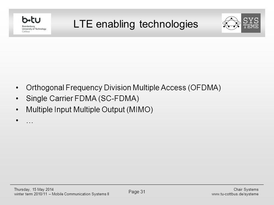 LTE enabling technologies