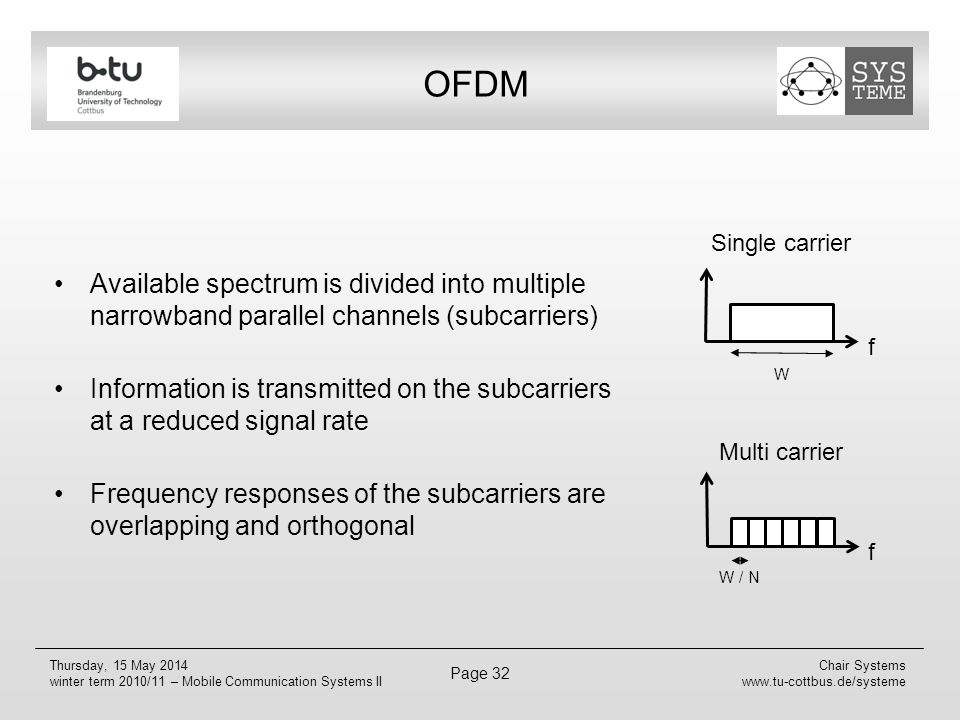 OFDM Single carrier. Available spectrum is divided into multiple narrowband parallel channels (subcarriers)