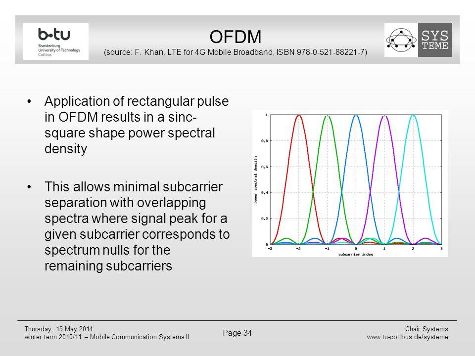 OFDM (source: F. Khan, LTE for 4G Mobile Broadband, ISBN 978-0-521-88221-7)