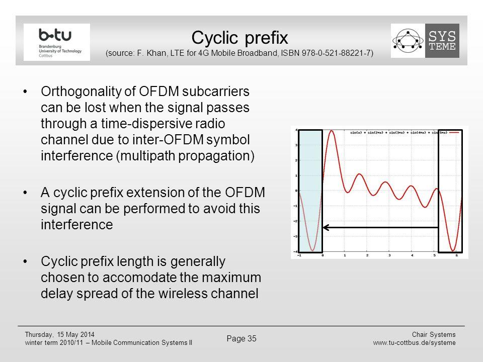 Cyclic prefix (source: F