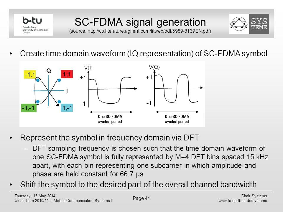 SC-FDMA signal generation (source: http://cp. literature. agilent