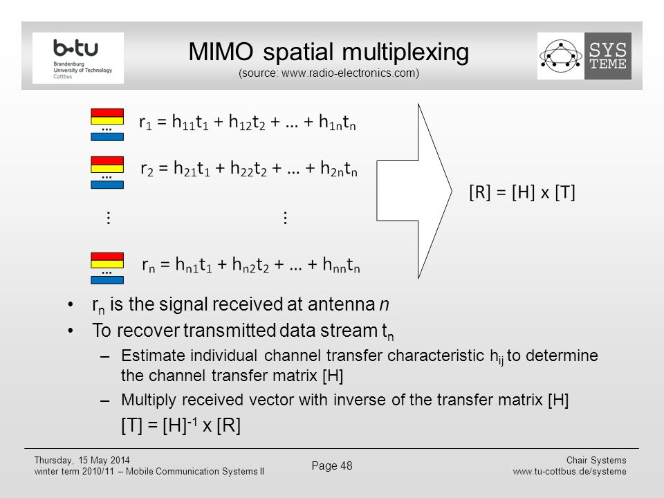 MIMO spatial multiplexing (source: www.radio-electronics.com)