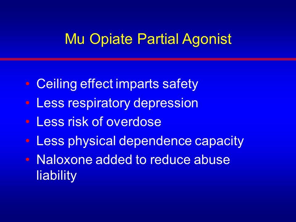 Mu Opiate Partial Agonist