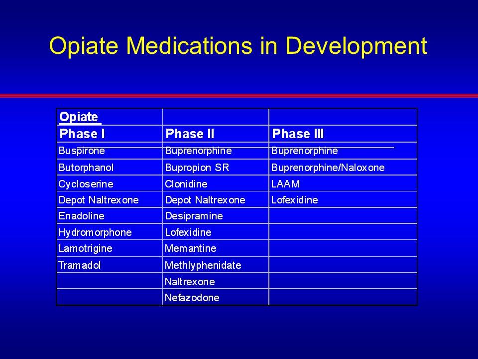 Opiate Medications in Development