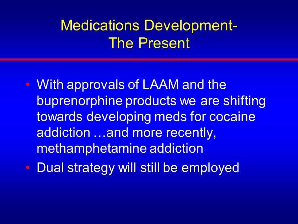 Medications Development- The Present