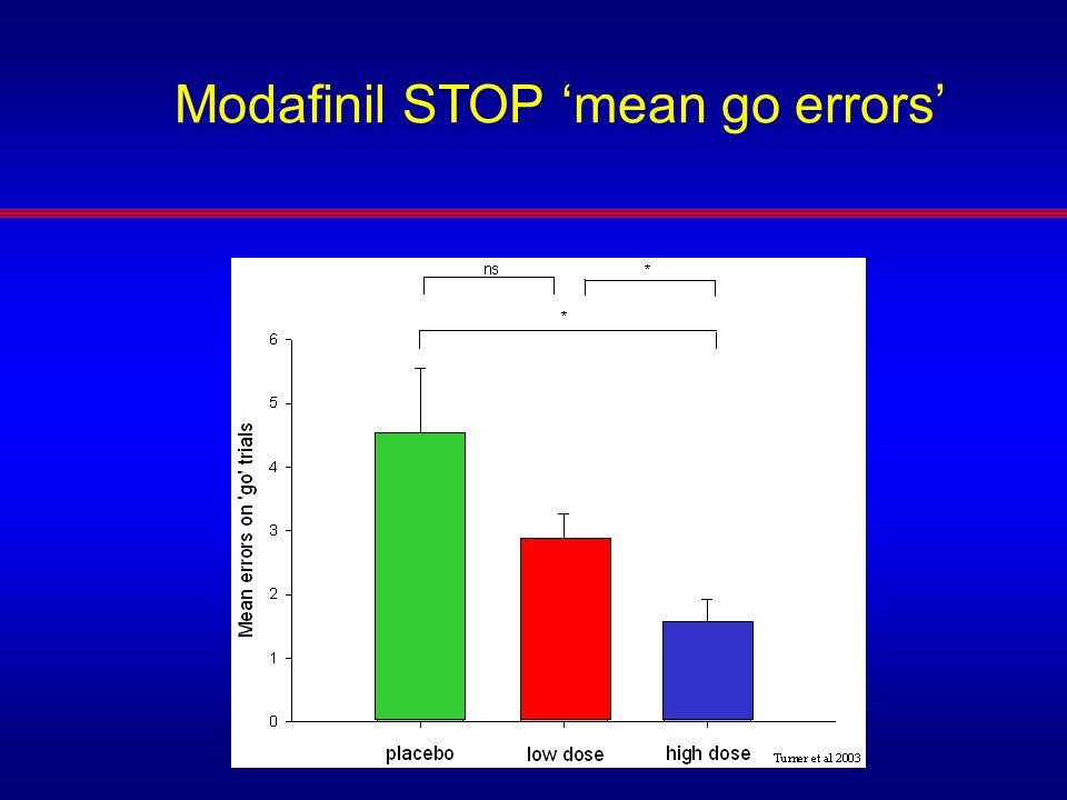 Modafinil STOP 'mean go errors'
