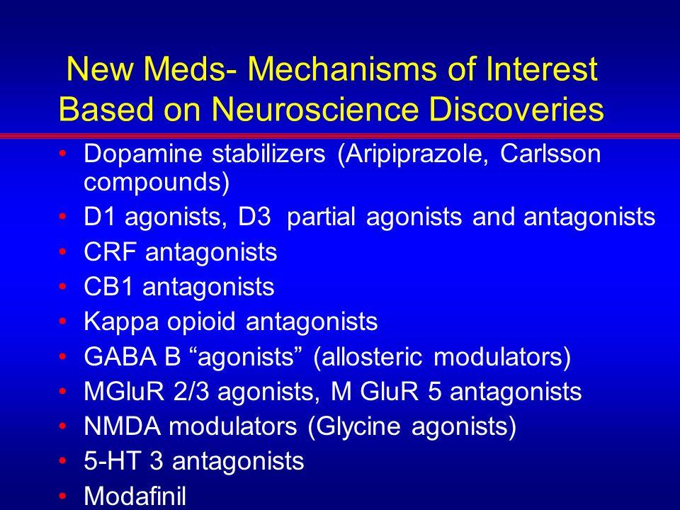New Meds- Mechanisms of Interest Based on Neuroscience Discoveries