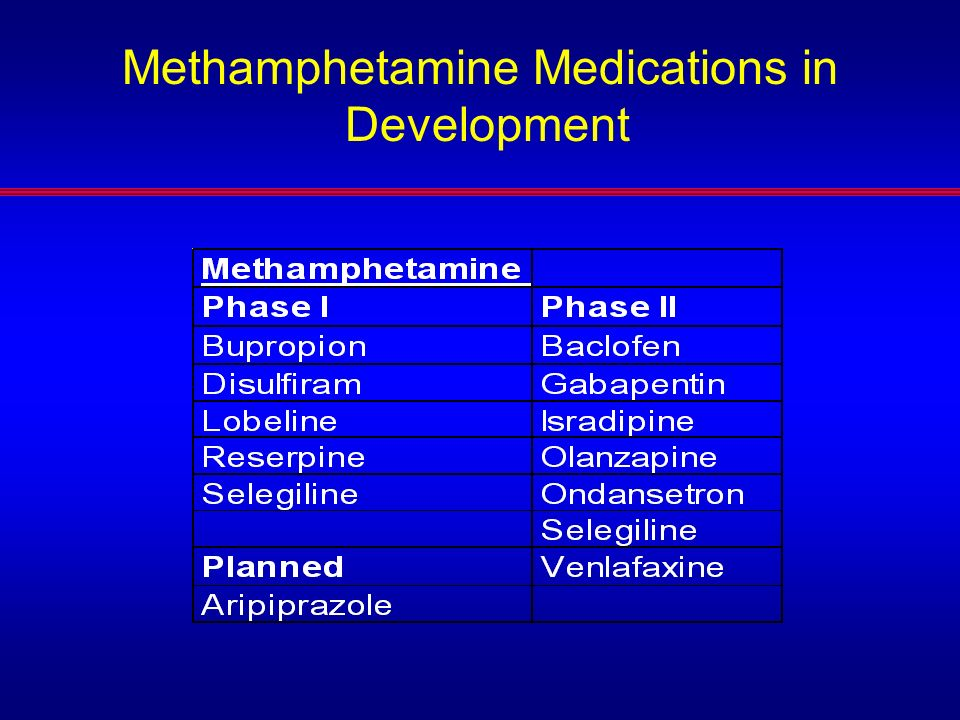 Methamphetamine Medications in