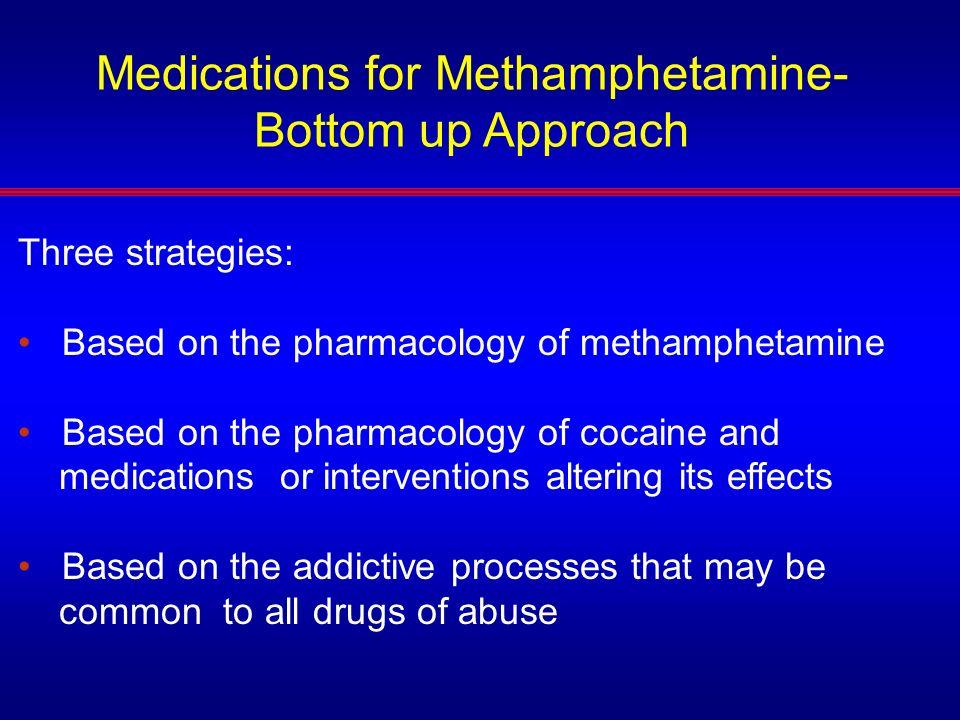 Medications for Methamphetamine- Bottom up Approach
