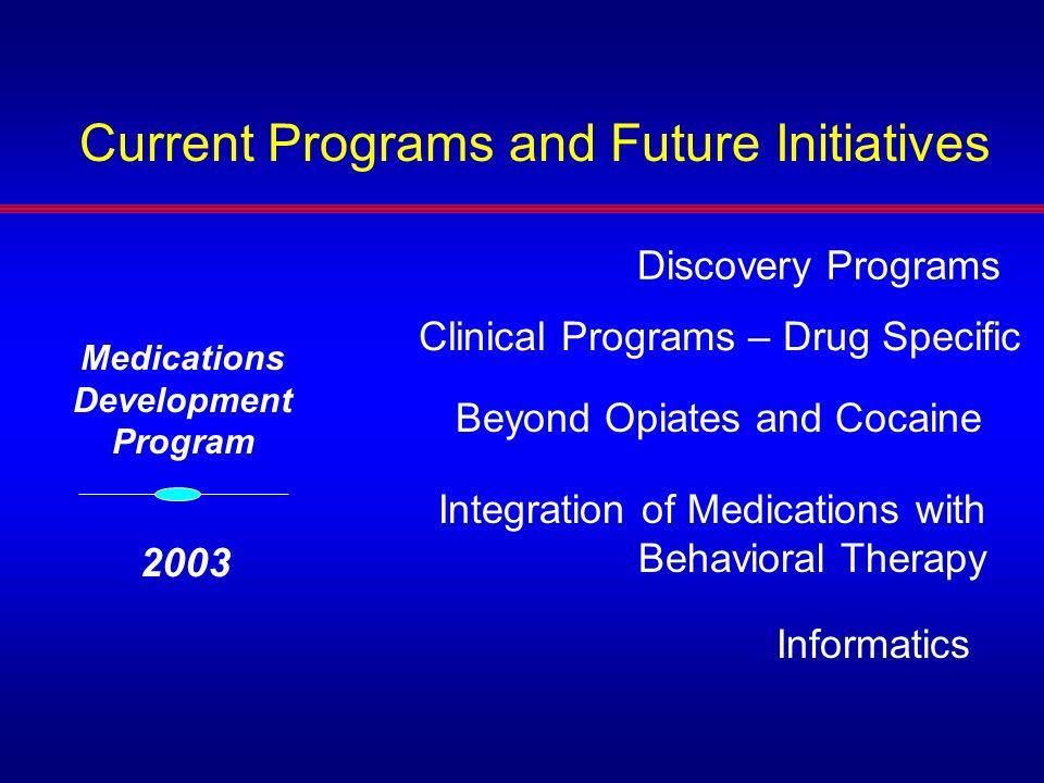 Medications Development Program