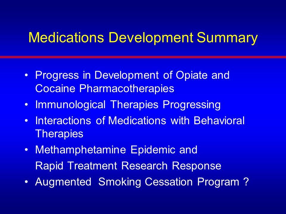 Medications Development Summary