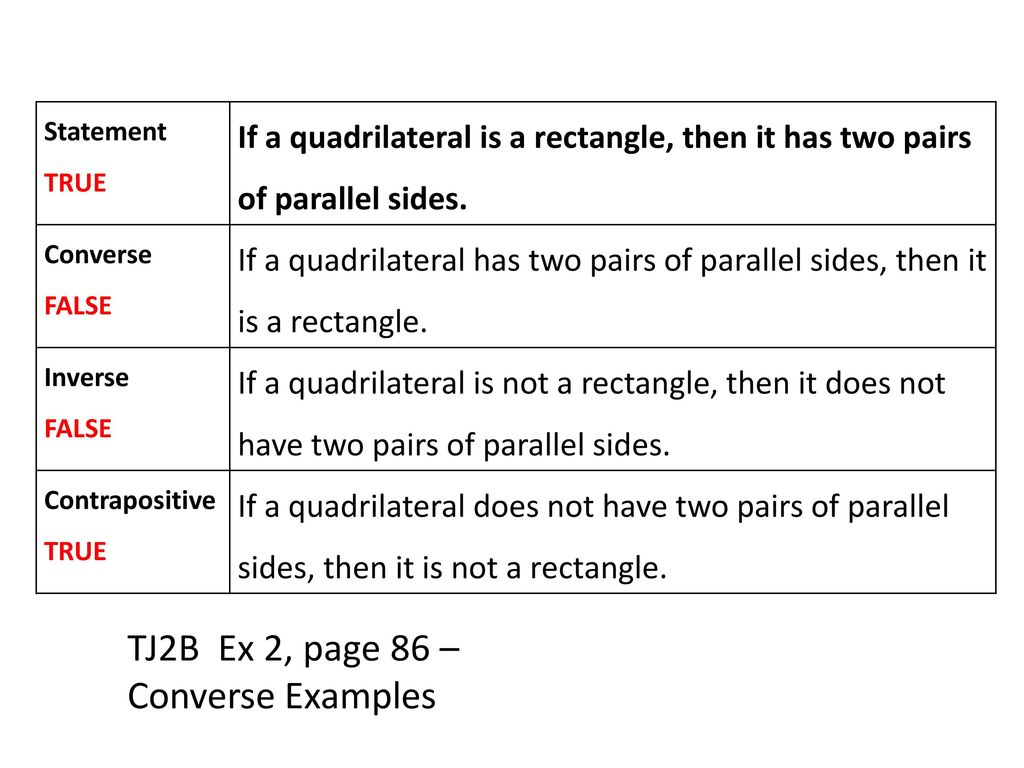 Converse Inverse Contrapositive Worksheet Conditional Statements