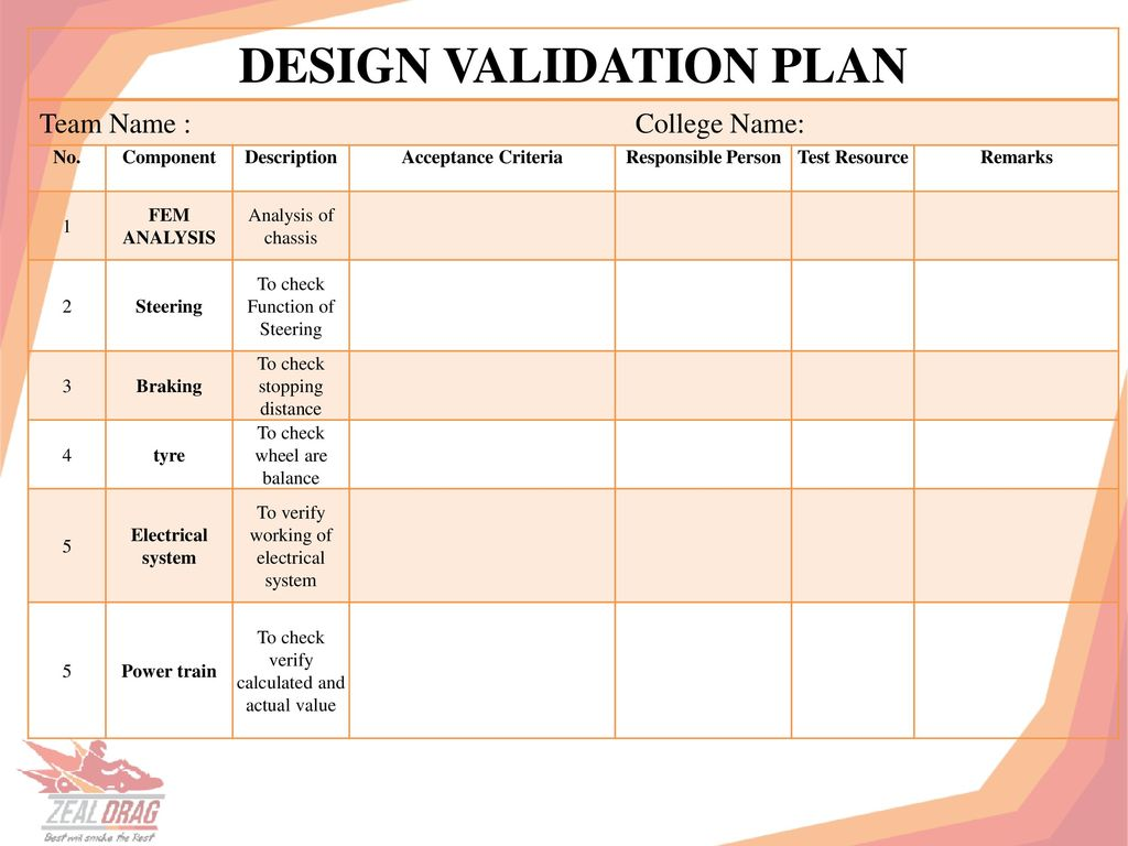 Design Validation Plan Team Name Team Logo College Name Virtual Presentation