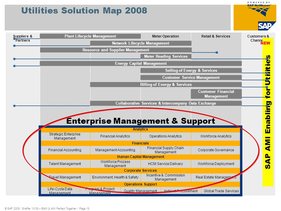 Utilities Solution Map 2008