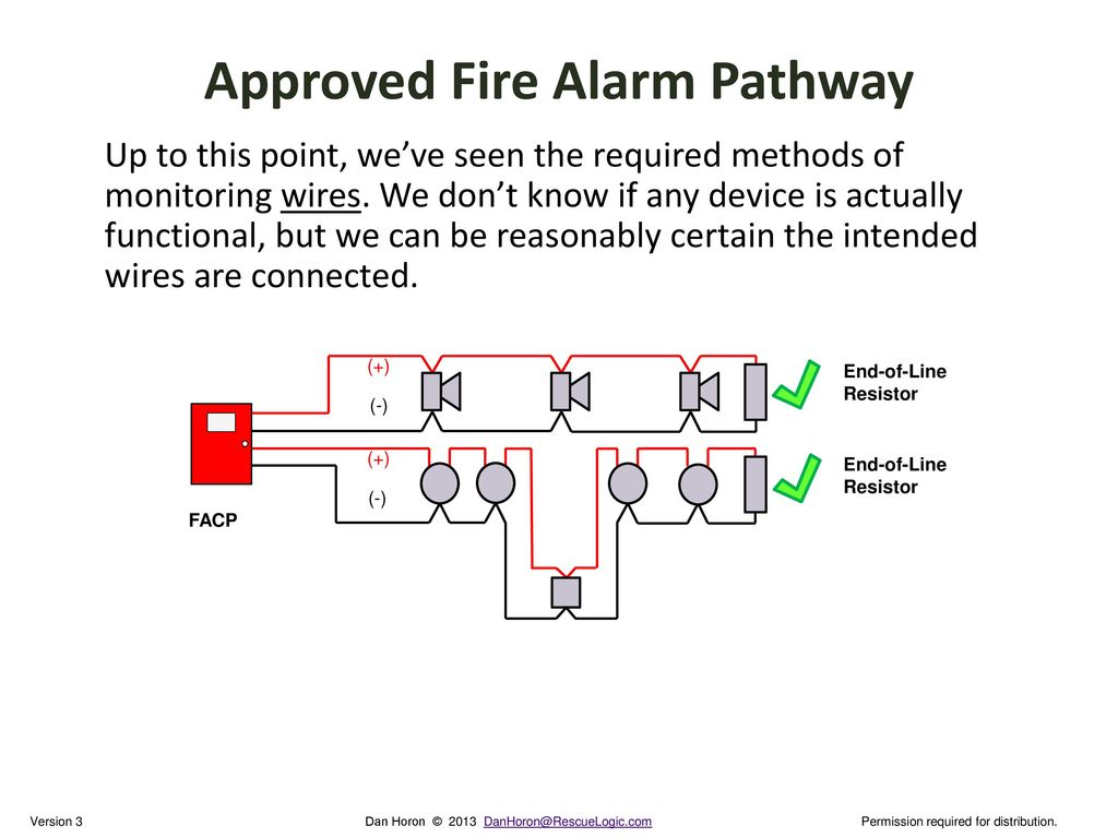 Dorable Class A Fire Alarm Wiring Diagram Elaboration - Electrical ...