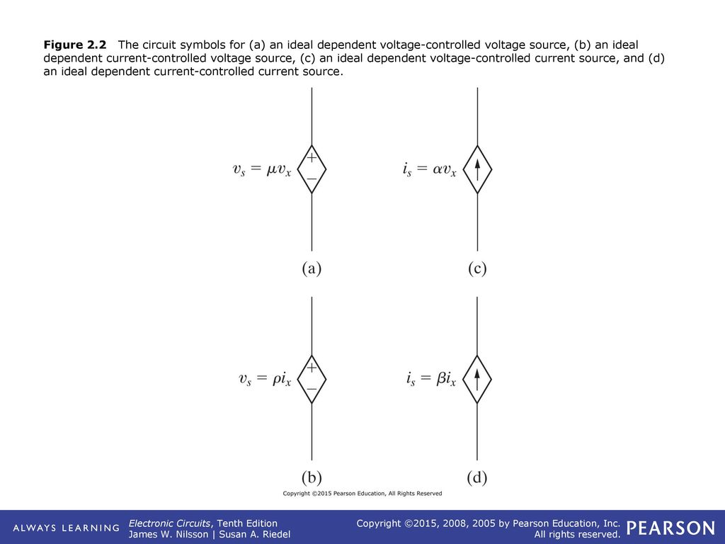 Figure 2.1 The circuit symbols for (a) an ideal independent voltage ...