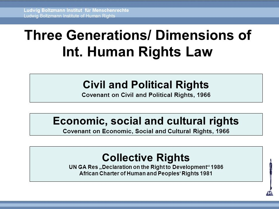 Three Generations/ Dimensions of Int. Human Rights Law