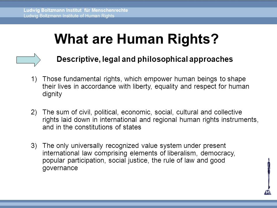 What are Human Rights Descriptive, legal and philosophical approaches