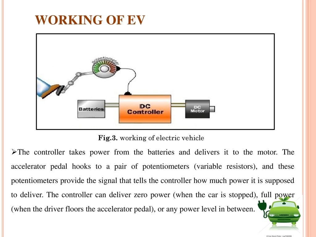 CONTENTS ABSTRACT ELECTRIC VEHICLE - WORKING OF EV BATTERY - ppt ...