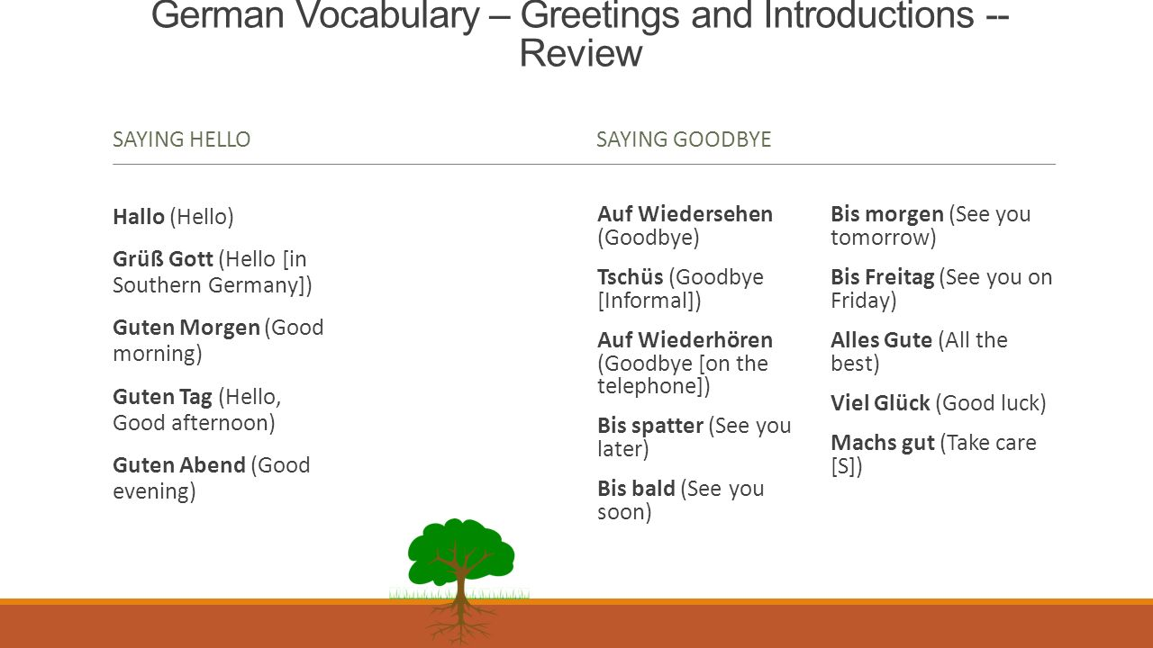 German greetings and introductions gallery greeting card examples german vocabulary the family die familie ppt video online 3 german vocabulary greetings and introductions kristyandbryce kristyandbryce Gallery