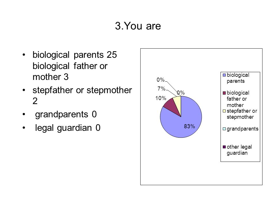 3.You are biological parents 25 biological father or mother 3
