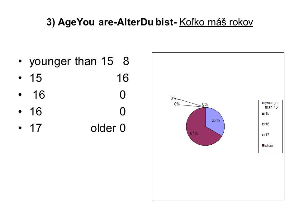 3) AgeYou are-AlterDu bist- Koľko máš rokov