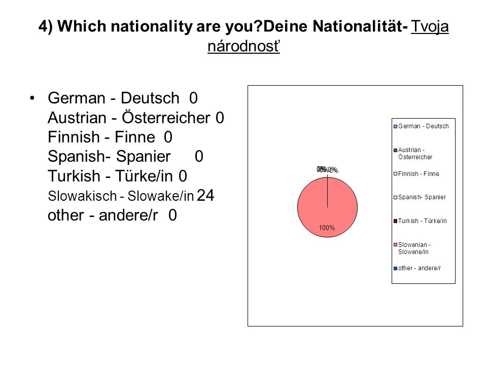 4) Which nationality are you Deine Nationalität- Tvoja národnosť