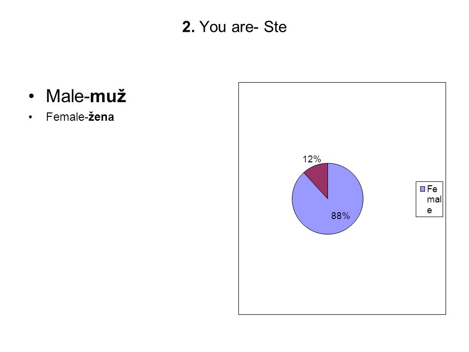 2. You are- Ste Male-muž Female-žena