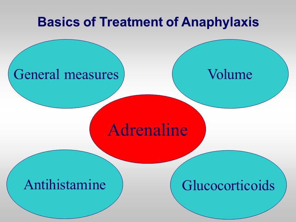 Basics of Treatment of Anaphylaxis