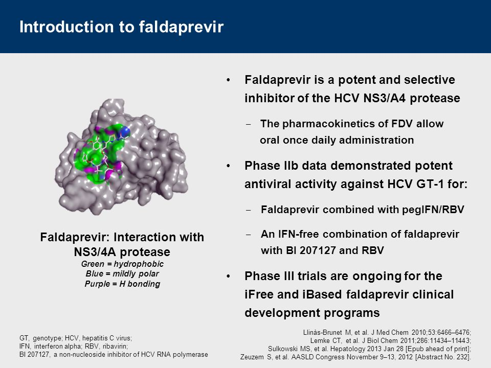 Introduction to faldaprevir