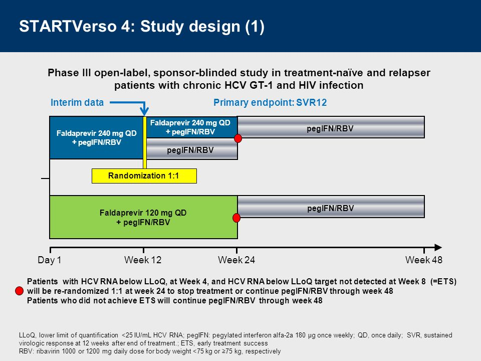 STARTVerso 4: Study design (1)